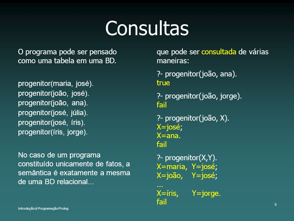 Introdução à Programação Prolog 5 Consultas O programa pode ser pensado como uma tabela em uma BD. progenitor(maria, josé). progenitor(joão, josé). pr