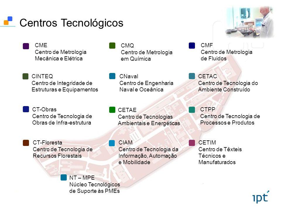 Centros Tecnológicos CT-Obras Centro de Tecnologia de Obras de Infra-estrutura CTPP Centro de Tecnologia de Processos e Produtos CETAE Centro de Tecno