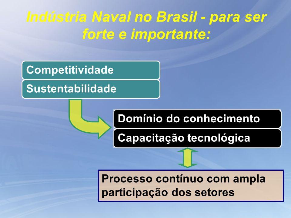 Indústria Naval no Brasil - para ser forte e importante: CompetitividadeSustentabilidade Domínio do conhecimentoCapacitação tecnológica Processo contí