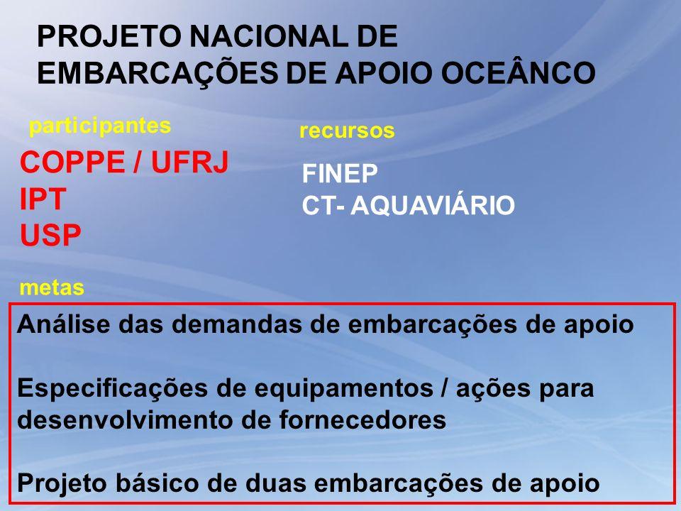 PROJETO NACIONAL DE EMBARCAÇÕES DE APOIO OCEÂNCO COPPE / UFRJ IPT USP FINEP CT- AQUAVIÁRIO participantes recursos metas Análise das demandas de embarc