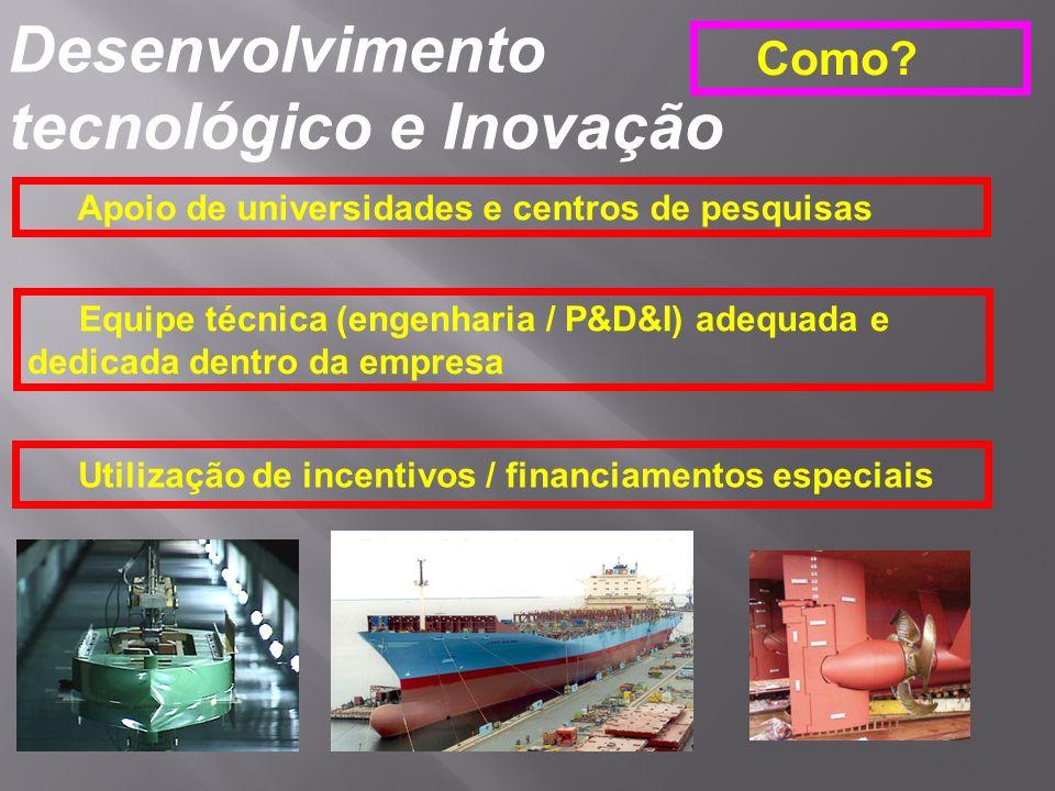 Desenvolvimento tecnológico e Inovação Como? Apoio de universidades e centros de pesquisas Equipe técnica (engenharia / P&D&I) adequada e dedicada den