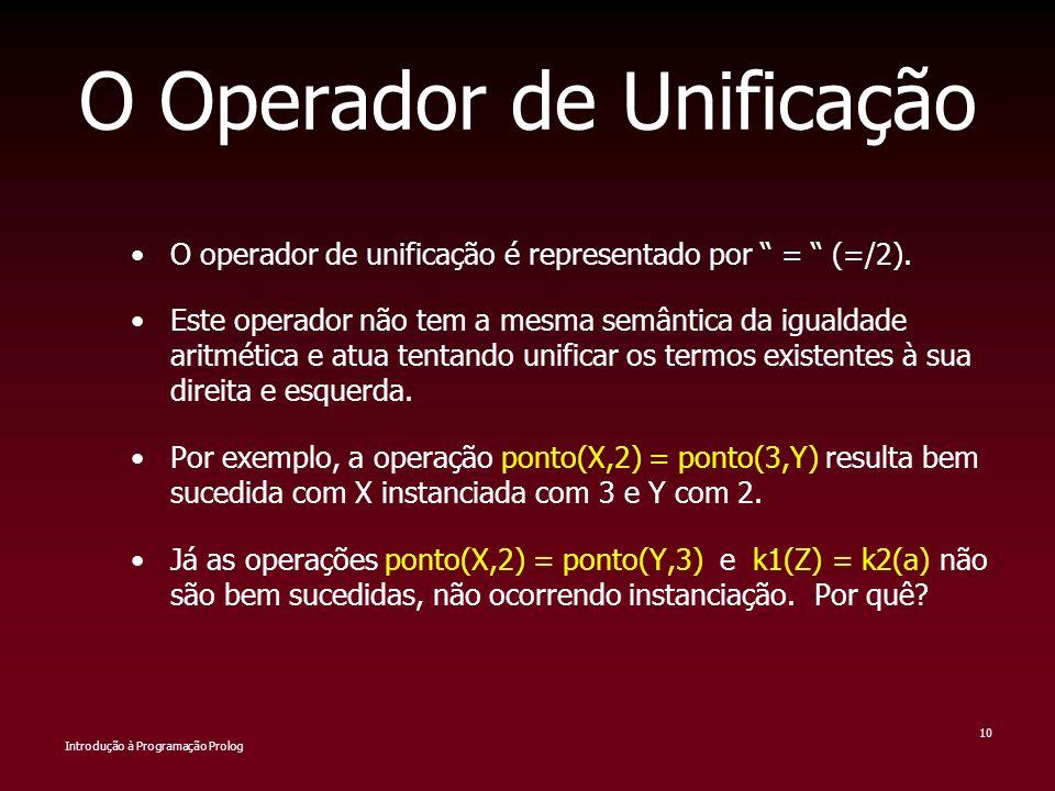 Introdução à Programação Prolog 10 O Operador de Unificação O operador de unificação é representado por = (=/2). Este operador não tem a mesma semânti