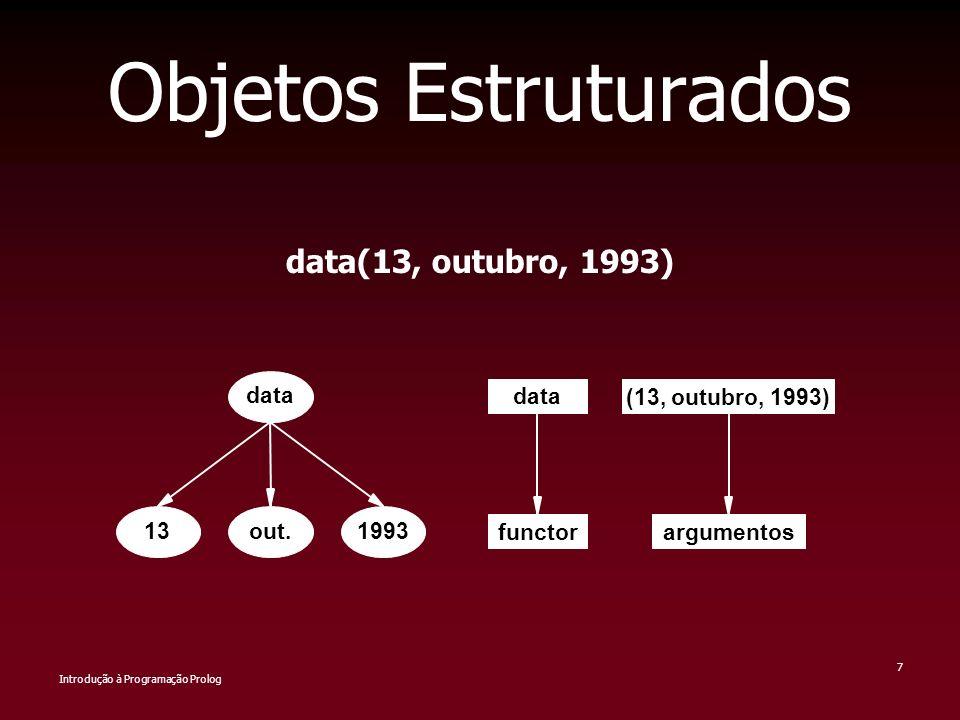 Introdução à Programação Prolog 7 Objetos Estruturados data(13, outubro, 1993) data 13out.1993 data functorargumentos (13, outubro, 1993)