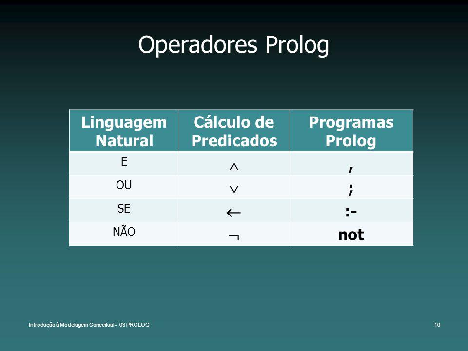 Operadores Prolog Linguagem Natural Cálculo de Predicados Programas Prolog E, OU ; SE :- NÃO not Introdução à Modelagem Conceitual - 03 PROLOG10