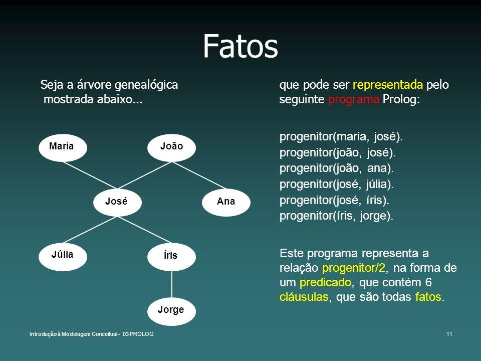 Introdução à Modelagem Conceitual - 03 PROLOG11 Fatos Seja a árvore genealógica mostrada abaixo... MariaJoão JoséAna Júlia Íris Jorge que pode ser rep