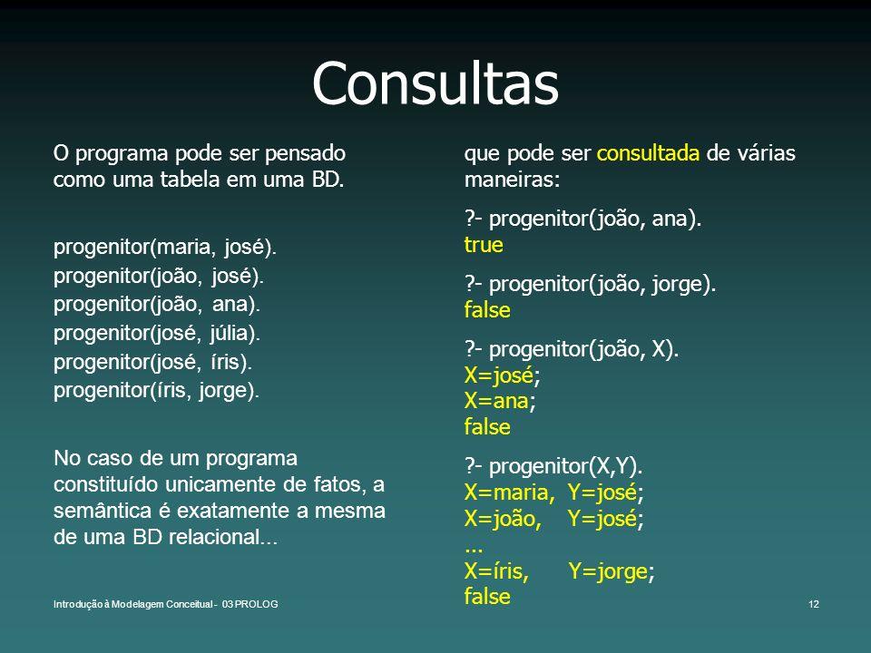 Introdução à Modelagem Conceitual - 03 PROLOG12 Consultas O programa pode ser pensado como uma tabela em uma BD. progenitor(maria, josé). progenitor(j