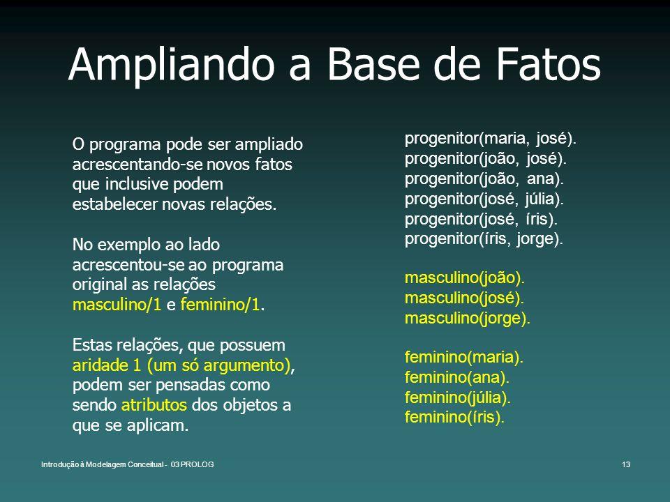 Introdução à Modelagem Conceitual - 03 PROLOG13 Ampliando a Base de Fatos O programa pode ser ampliado acrescentando-se novos fatos que inclusive pode