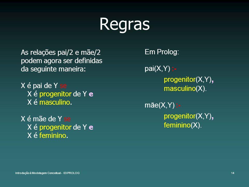Introdução à Modelagem Conceitual - 03 PROLOG14 Regras As relações pai/2 e mãe/2 podem agora ser definidas da seguinte maneira: X é pai de Y se X é pr