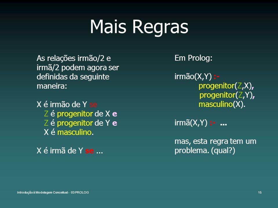 Introdução à Modelagem Conceitual - 03 PROLOG15 Mais Regras As relações irmão/2 e irmã/2 podem agora ser definidas da seguinte maneira: X é irmão de Y