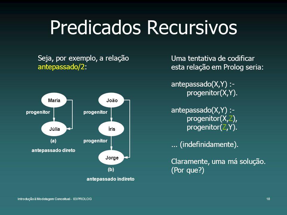 Introdução à Modelagem Conceitual - 03 PROLOG18 Predicados Recursivos Seja, por exemplo, a relação antepassado/2: Uma tentativa de codificar esta rela