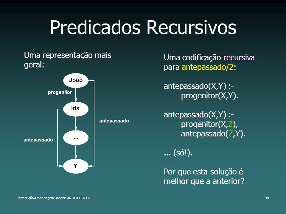 Introdução à Modelagem Conceitual - 03 PROLOG19 Predicados Recursivos Uma representação mais geral: Uma codificação recursiva para antepassado/2: ante