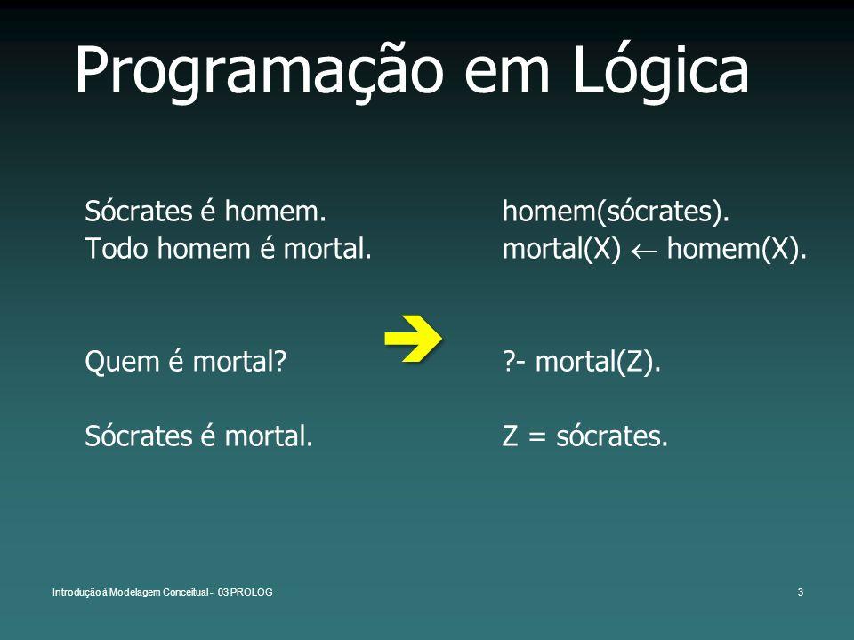 Introdução à Modelagem Conceitual - 03 PROLOG3 Programação em Lógica Sócrates é homem. Todo homem é mortal. Quem é mortal? Sócrates é mortal. homem(só