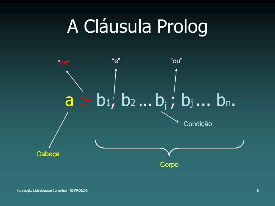 Introdução à Modelagem Conceitual - 03 PROLOG9 A Cláusula Prolog a :- b 1, b 2... b i ; b j... b n. Cabeça Condição se eou Corpo
