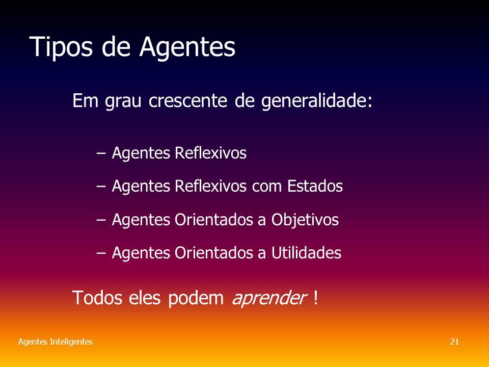 Agentes Inteligentes21 Tipos de Agentes Em grau crescente de generalidade: –Agentes Reflexivos –Agentes Reflexivos com Estados –Agentes Orientados a Objetivos –Agentes Orientados a Utilidades Todos eles podem aprender !