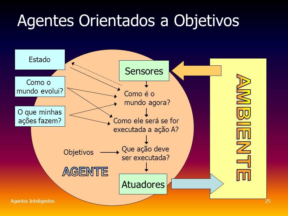 Agentes Inteligentes25 Sensores Agentes Orientados a Objetivos Atuadores Como é o mundo agora.