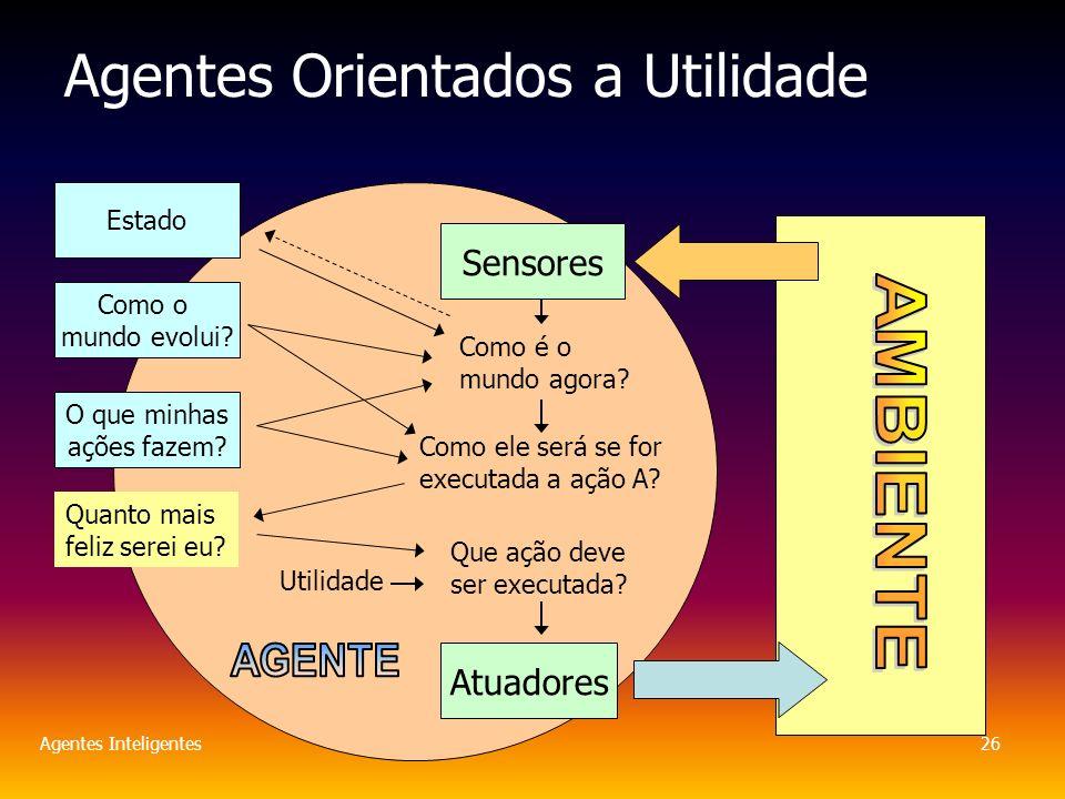 Agentes Inteligentes26 Agentes Orientados a Utilidade Sensores Atuadores Como é o mundo agora.