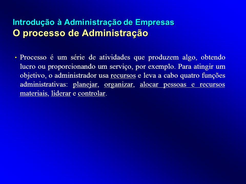 Introdução à Administração de Empresas O processo de Administração Processo é um série de atividades que produzem algo, obtendo lucro ou proporcionand