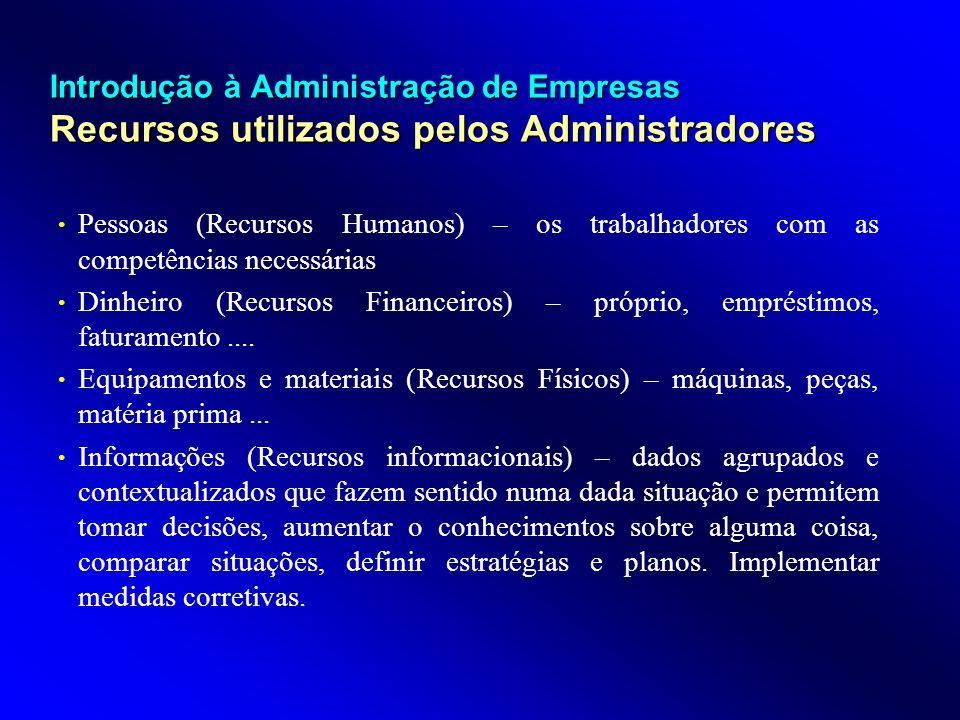 Introdução à Administração de Empresas Recursos utilizados pelos Administradores Pessoas (Recursos Humanos) – os trabalhadores com as competências nec