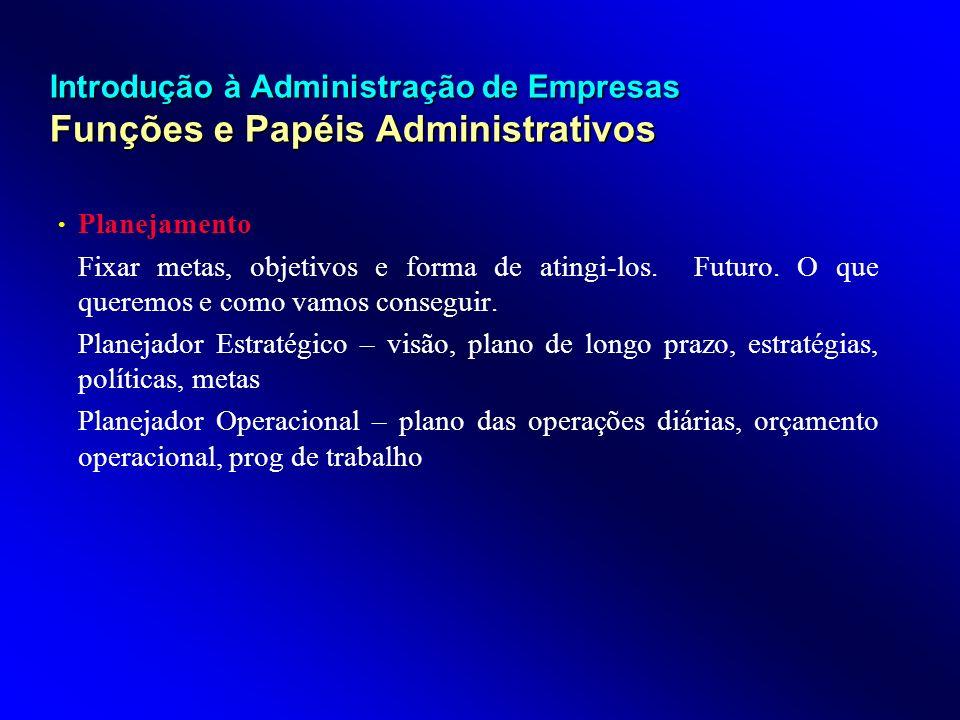Introdução à Administração de Empresas Funções e Papéis Administrativos Planejamento Fixar metas, objetivos e forma de atingi-los. Futuro. O que quere