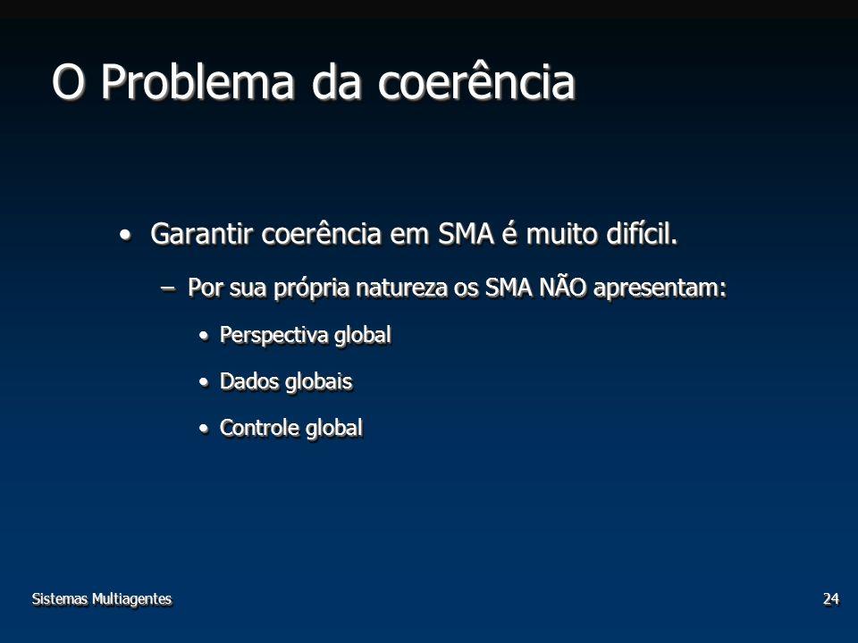 Sistemas Multiagentes24 O Problema da coerência Garantir coerência em SMA é muito difícil.Garantir coerência em SMA é muito difícil. –Por sua própria