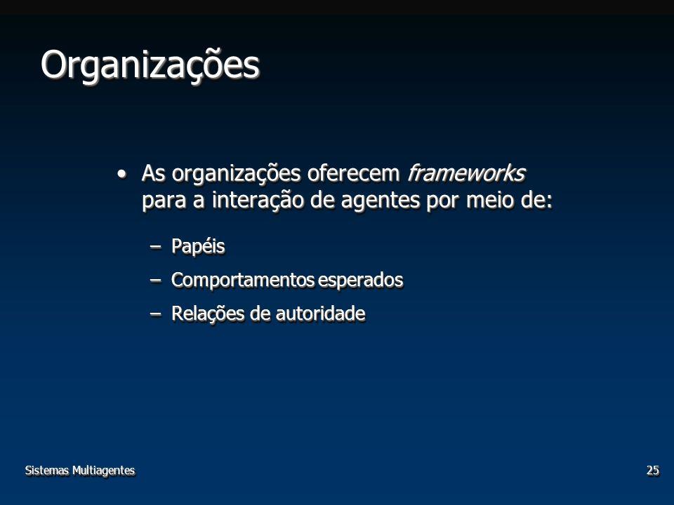 Sistemas Multiagentes25 OrganizaçõesOrganizações As organizações oferecem frameworks para a interação de agentes por meio de:As organizações oferecem frameworks para a interação de agentes por meio de: –Papéis –Comportamentos esperados –Relações de autoridade As organizações oferecem frameworks para a interação de agentes por meio de:As organizações oferecem frameworks para a interação de agentes por meio de: –Papéis –Comportamentos esperados –Relações de autoridade