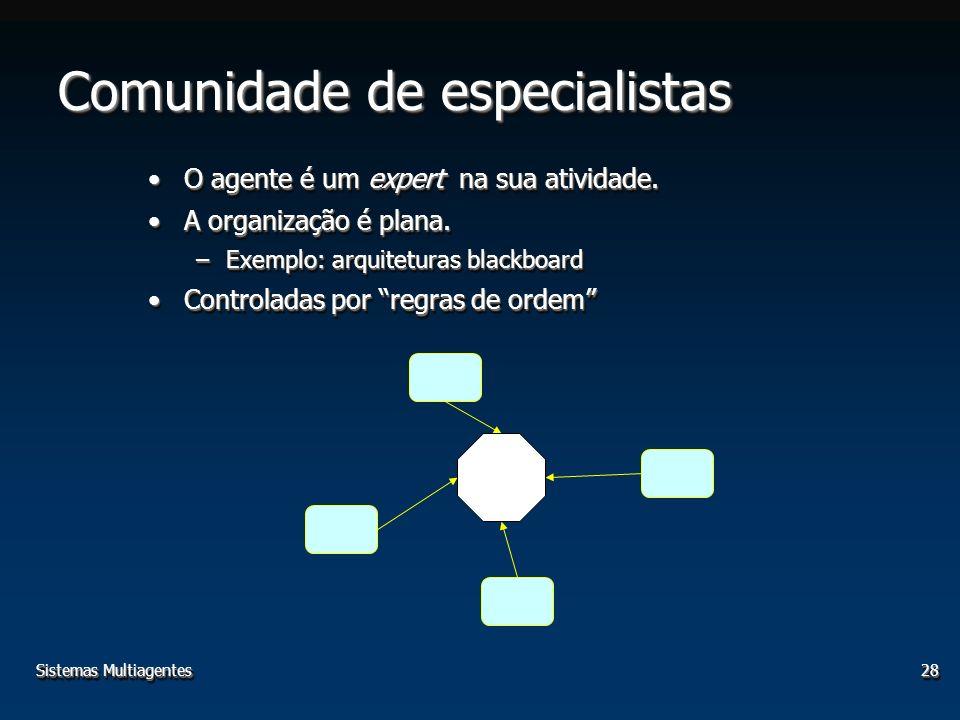 Sistemas Multiagentes28 Comunidade de especialistas O agente é um expert na sua atividade.O agente é um expert na sua atividade. A organização é plana