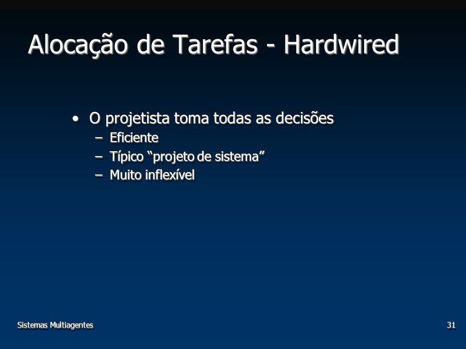 Sistemas Multiagentes31 Alocação de Tarefas - Hardwired O projetista toma todas as decisõesO projetista toma todas as decisões –Eficiente –Típico proj