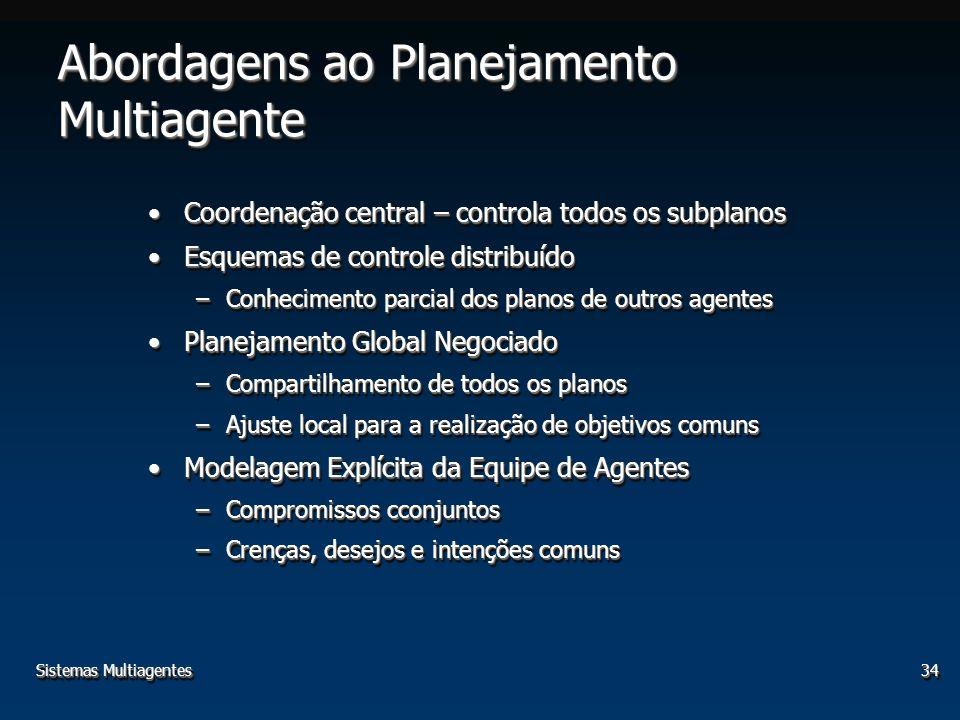 Sistemas Multiagentes34 Abordagens ao Planejamento Multiagente Coordenação central – controla todos os subplanosCoordenação central – controla todos o