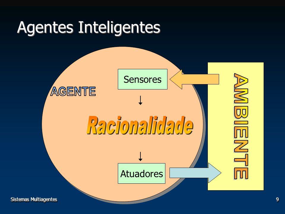 Sistemas Multiagentes9 Agentes Inteligentes Sensores Atuadores