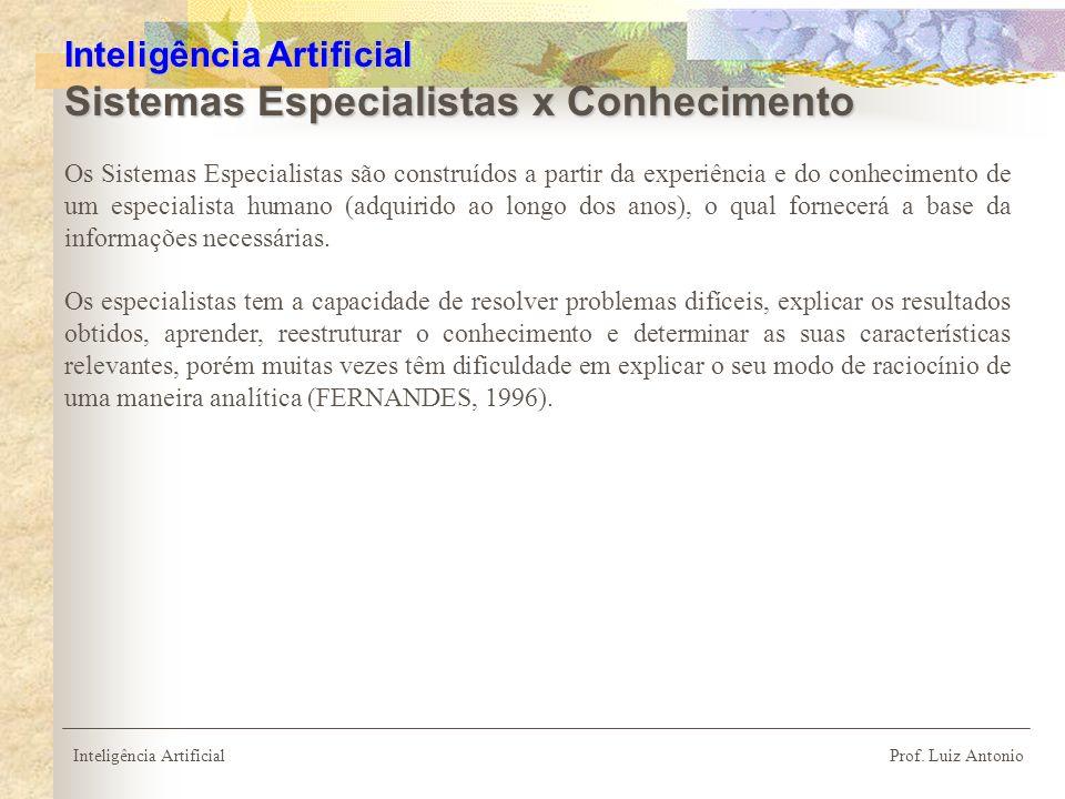 Atributos dos Sistemas Especialistas segundo CASTILHO, 1998.