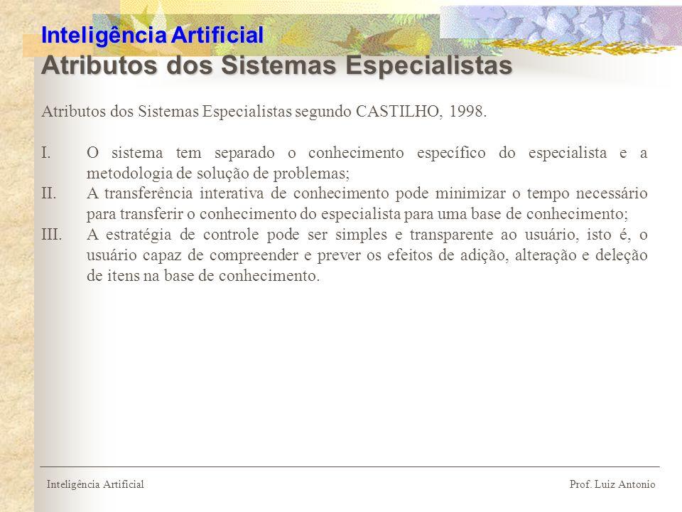 Atributos dos Sistemas Especialistas segundo CASTILHO, 1998. I.O sistema tem separado o conhecimento específico do especialista e a metodologia de sol