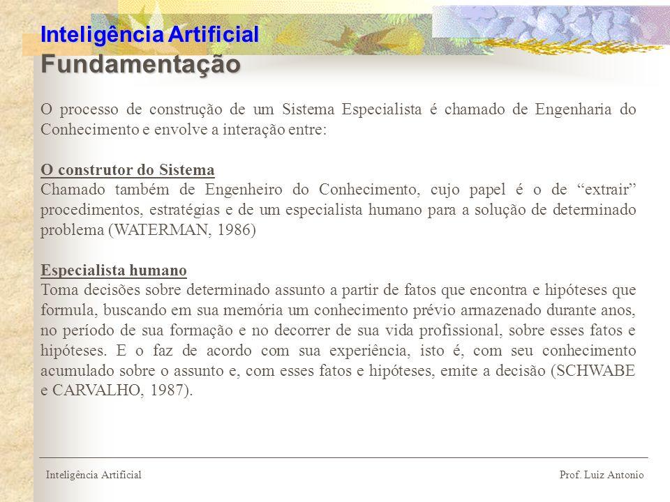 Pode-se classificar os SEs quanto às características de seu funcionamento (FERNANDES, 1996).