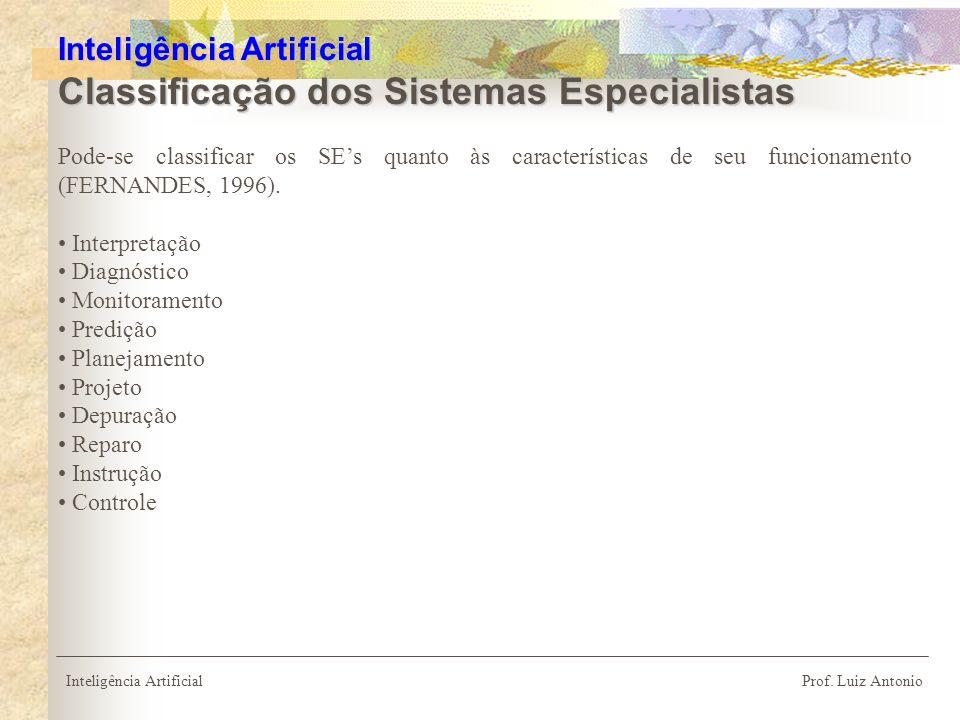 Os Sistemas Especialistas apresentam 5 componentes básicos: Inteligência Artificial Prof.