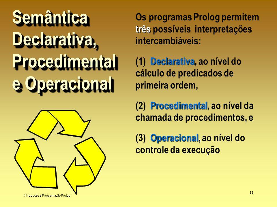 Introdução à Programação Prolog 11 Semântica Declarativa, Procedimental e Operacional três Os programas Prolog permitem três possíveis interpretações