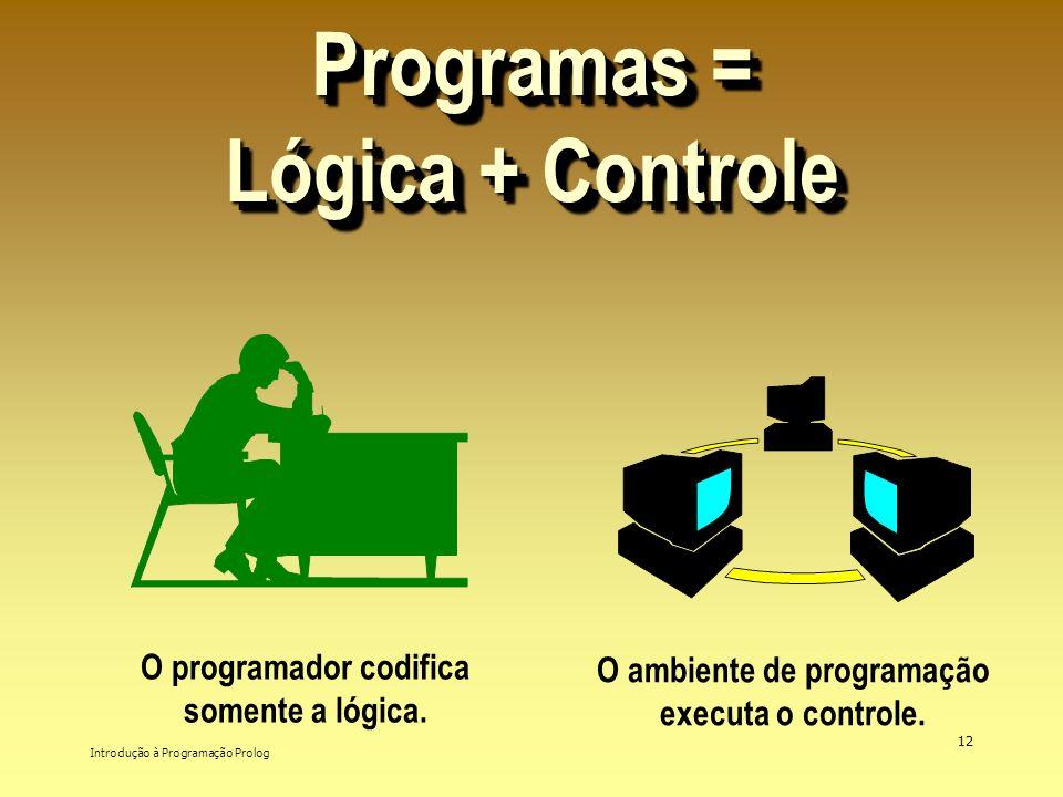 Introdução à Programação Prolog 12 Programas = Lógica + Controle O programador codifica somente a lógica. O ambiente de programação executa o controle
