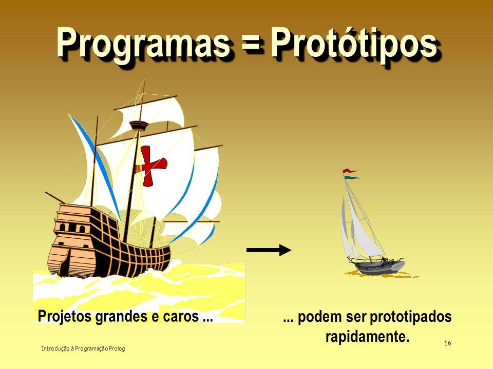 Introdução à Programação Prolog 16 Programas = Protótipos Projetos grandes e caros...... podem ser prototipados rapidamente.