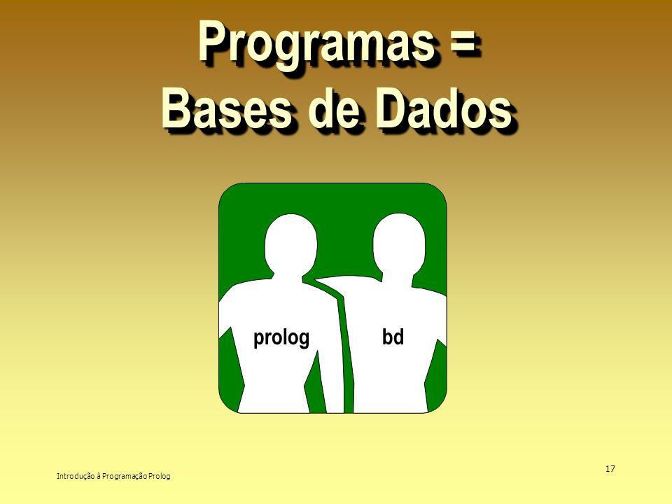Introdução à Programação Prolog 17 Programas = Bases de Dados prologbd