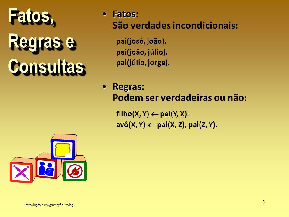 Introdução à Programação Prolog 8 Fatos, Regras e Consultas FatosFatos: São verdades incondicionais : pai(josé, joão). pai(joão, júlio). pai(júlio, jo