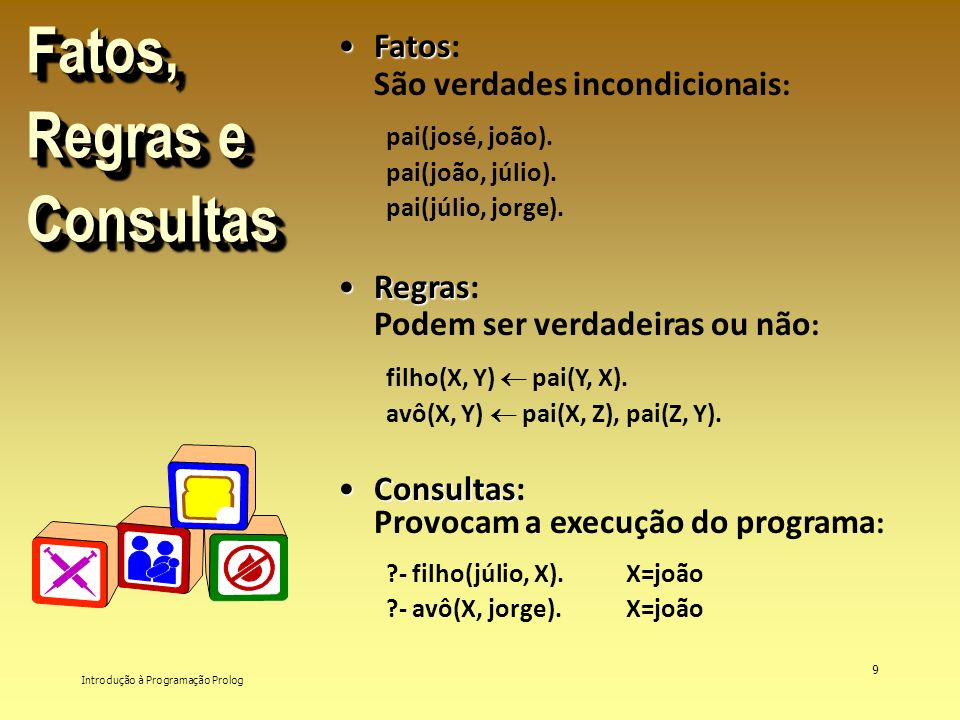 Introdução à Programação Prolog 9 Fatos, Regras e Consultas FatosFatos: São verdades incondicionais : pai(josé, joão). pai(joão, júlio). pai(júlio, jo