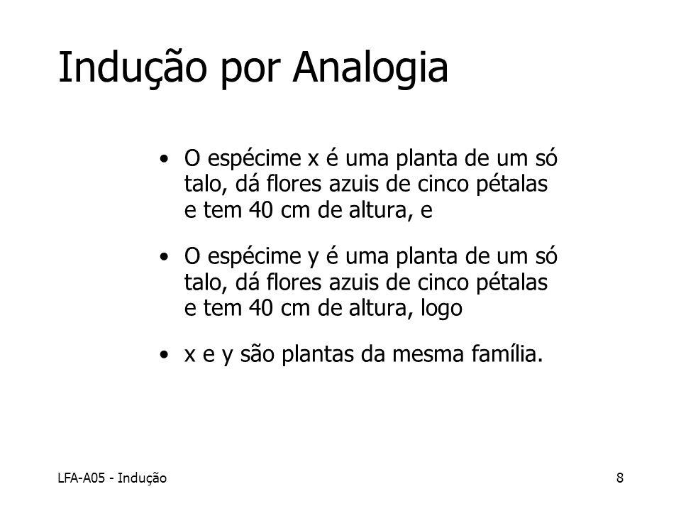LFA-A05 - Indução8 Indução por Analogia O espécime x é uma planta de um só talo, dá flores azuis de cinco pétalas e tem 40 cm de altura, e O espécime