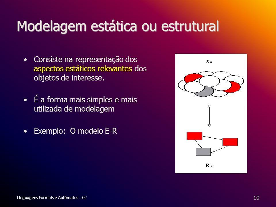 Linguagens Formais e Autômatos - 02 10 Modelagem estática ou estrutural Consiste na representação dos aspectos estáticos relevantes dos objetos de int