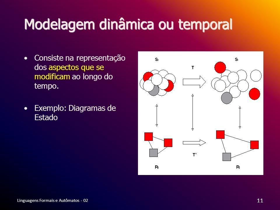 Linguagens Formais e Autômatos - 02 11 Modelagem dinâmica ou temporal Consiste na representação dos aspectos que se modificam ao longo do tempo. Exemp
