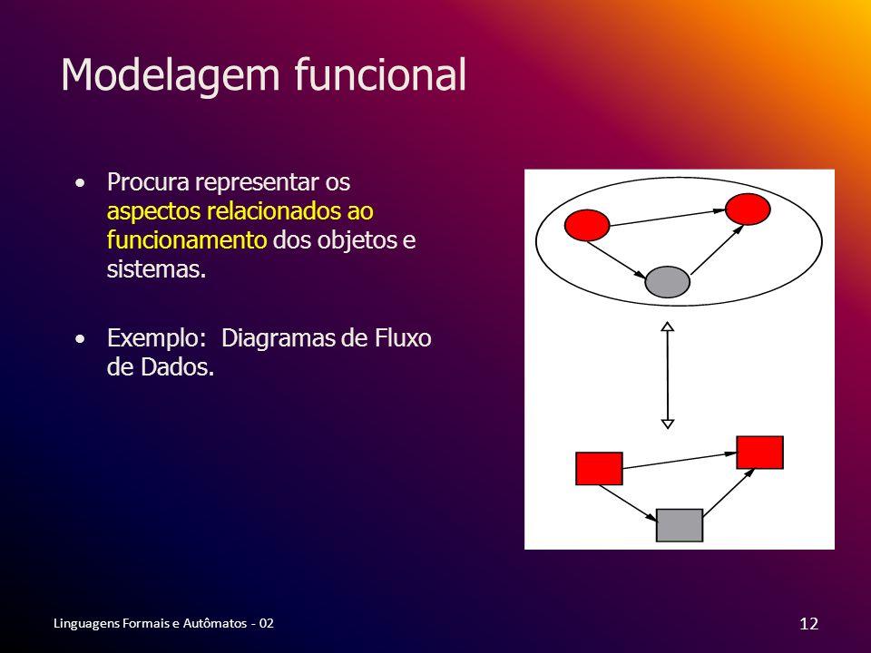 Linguagens Formais e Autômatos - 02 12 Modelagem funcional Procura representar os aspectos relacionados ao funcionamento dos objetos e sistemas. Exemp