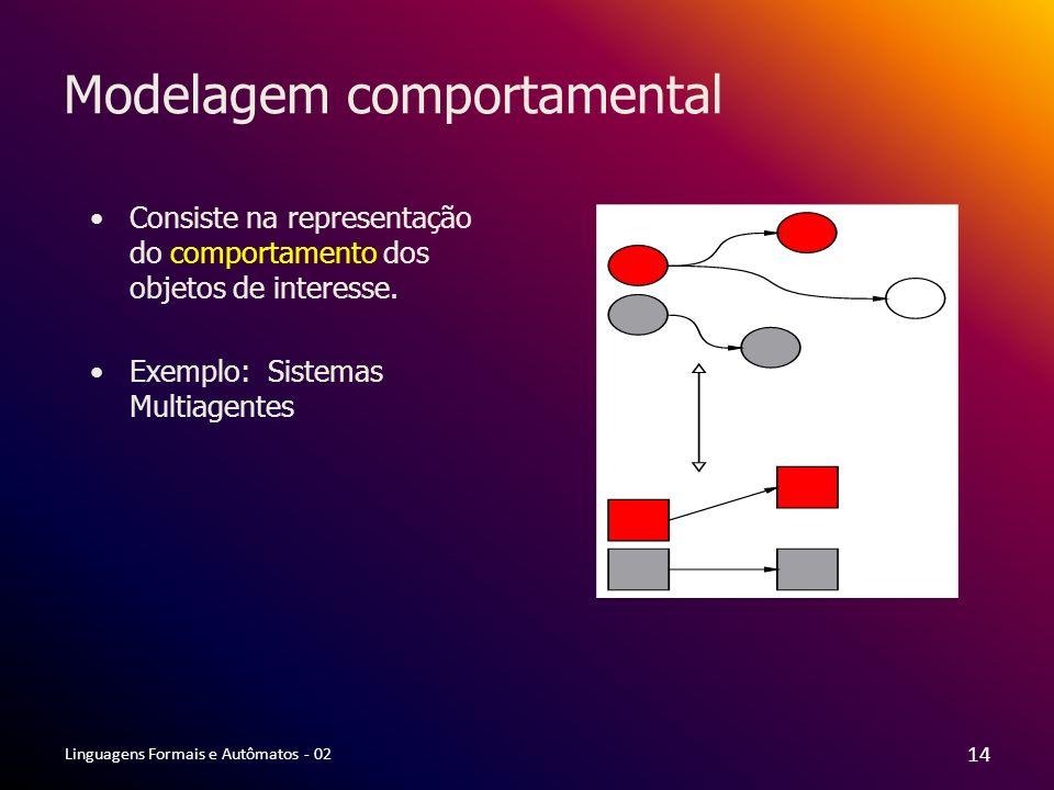 Linguagens Formais e Autômatos - 02 14 Modelagem comportamental Consiste na representação do comportamento dos objetos de interesse. Exemplo: Sistemas