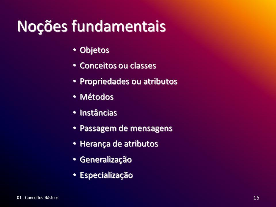 Noções fundamentais Objetos Objetos Conceitos ou classes Conceitos ou classes Propriedades ou atributos Propriedades ou atributos Métodos Métodos Inst
