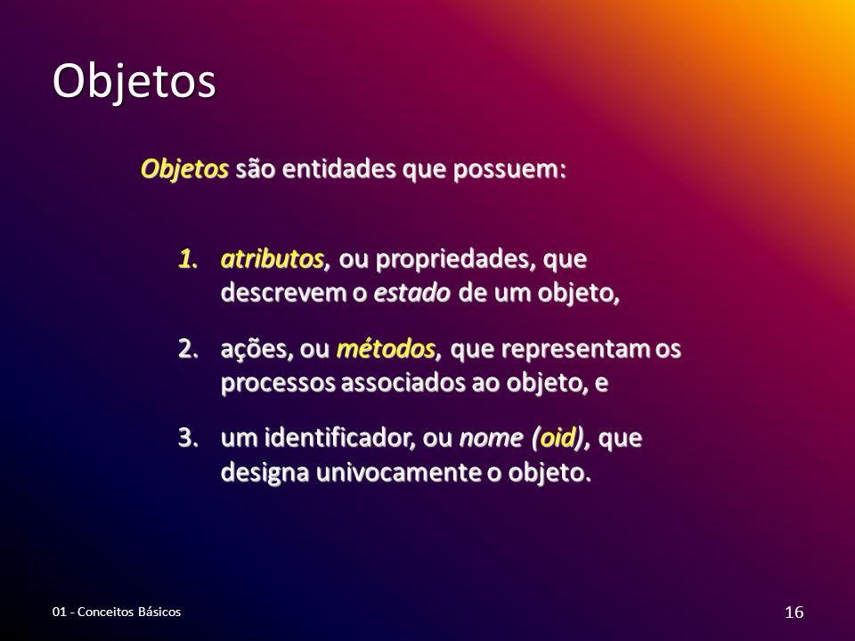 Objetos Objetos são entidades que possuem: 1.atributos, ou propriedades, que descrevem o estado de um objeto, 2.ações, ou métodos, que representam os