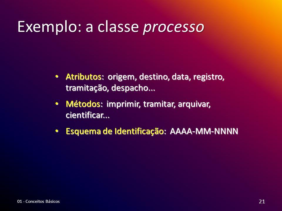 Exemplo: a classe processo Atributos: origem, destino, data, registro, tramitação, despacho... Atributos: origem, destino, data, registro, tramitação,