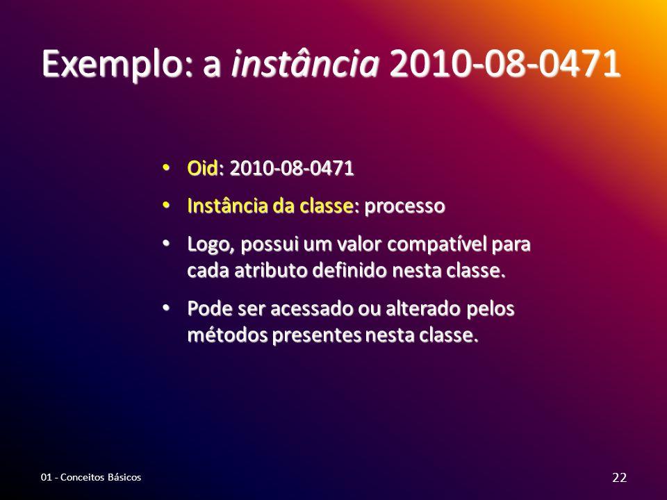 Exemplo: a instância 2010-08-0471 Oid: 2010-08-0471 Oid: 2010-08-0471 Instância da classe: processo Instância da classe: processo Logo, possui um valo