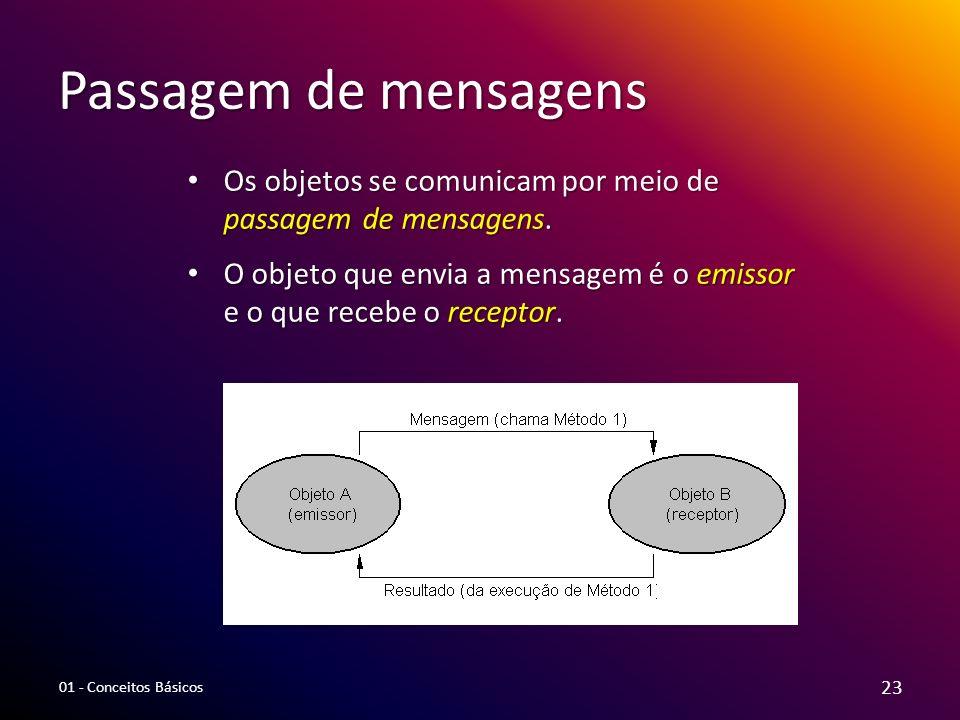 Passagem de mensagens Os objetos se comunicam por meio de passagem de mensagens. Os objetos se comunicam por meio de passagem de mensagens. O objeto q