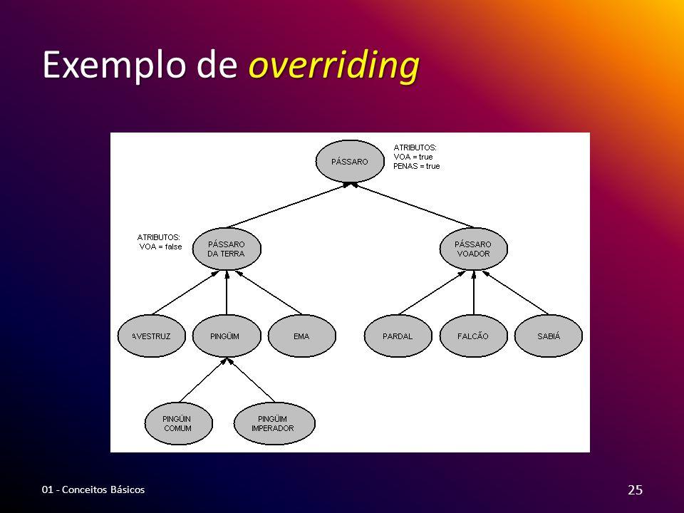 Exemplo de overriding 01 - Conceitos Básicos 25